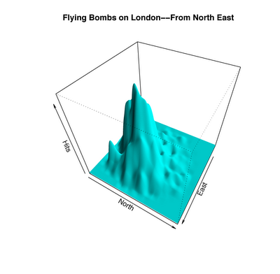 london buzzbomb distribution